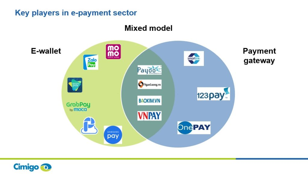 Key players in e-payments Vietnam 19-4-19