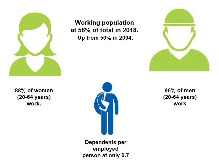 Cimigo women at work in Vietnam 2018